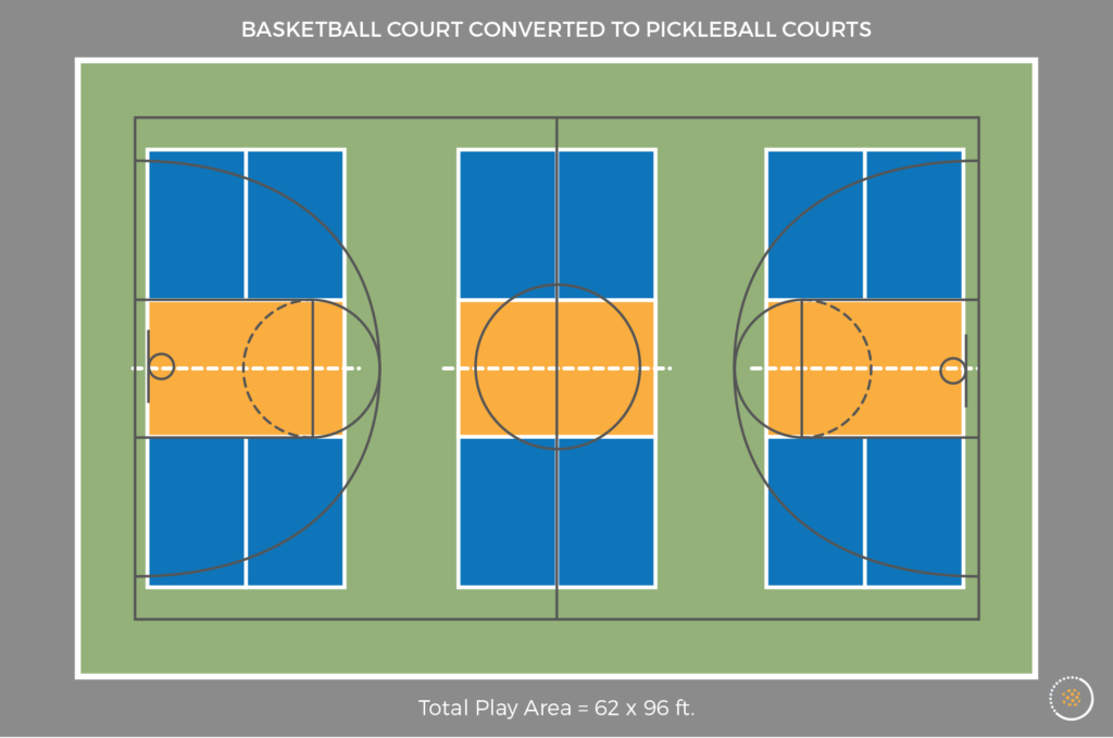 basketball court compared to pickleball court